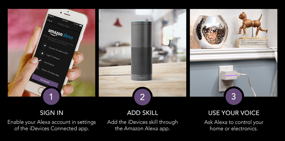 iDevices Products, Amazon Alexa, Voice, iDevices Skill